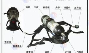 正压式空气呼吸器使用维修说明